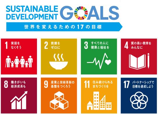 SDGsに取り組んでいます
